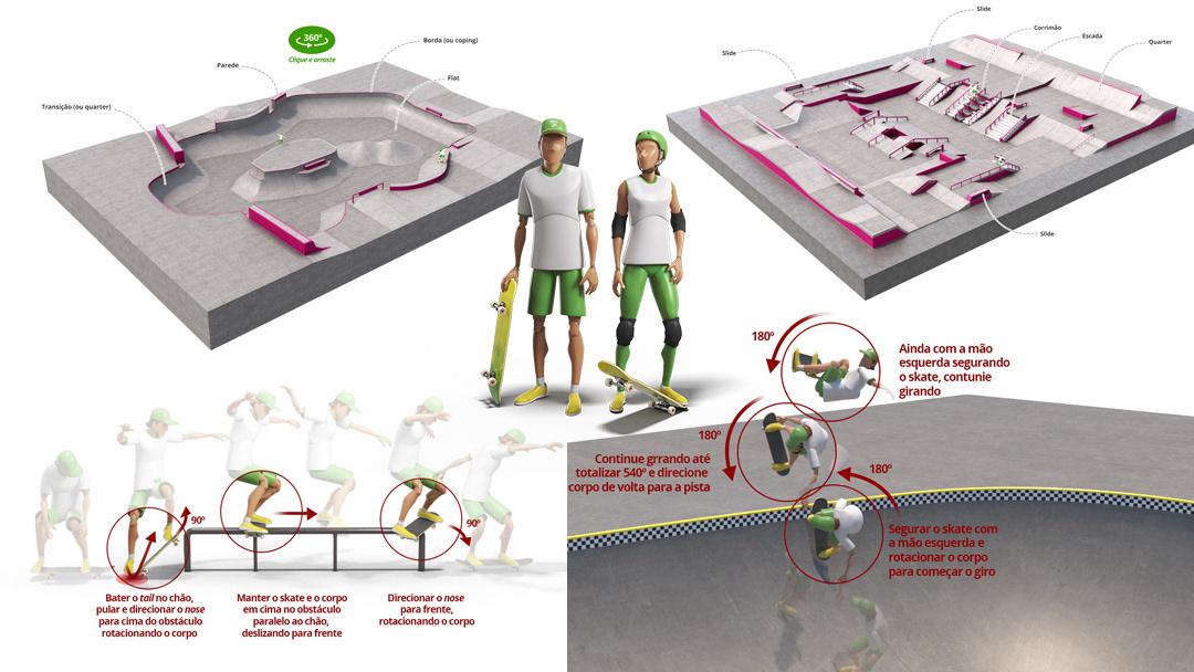 3D animação infográfico infographic information design olimpiadas skate