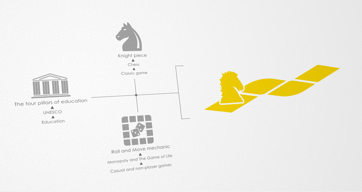 board game Oficinas Lúdicas Workshop visual identity identidade visual jogos de tabuleiro boardgame