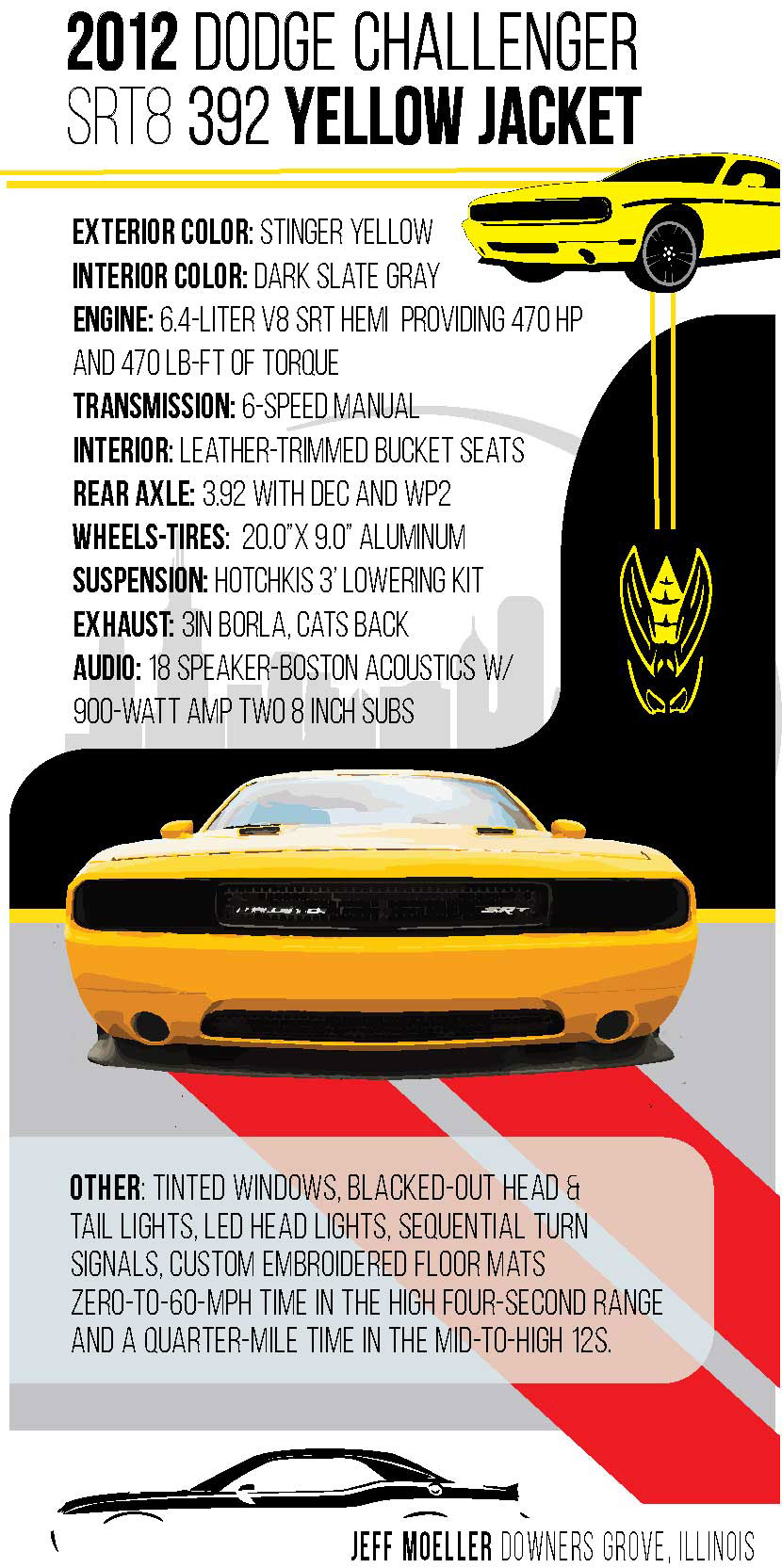 Car Show Sign On Behance 2012 Dodge Challenger Wiring Harness