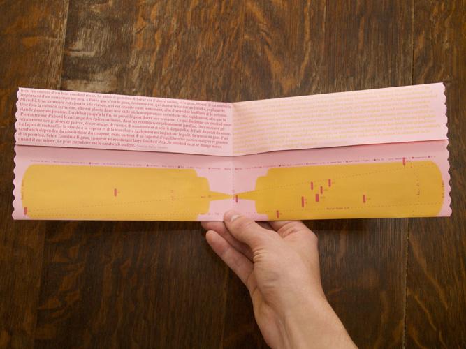 print flyer information design