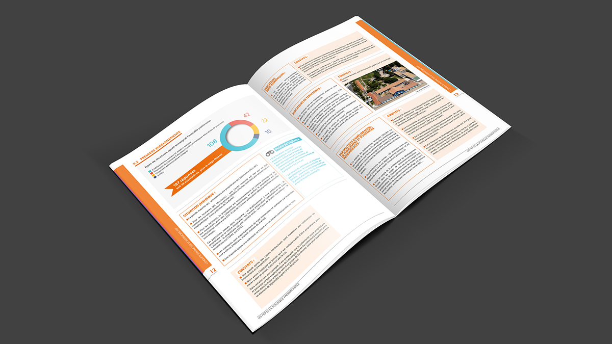 print design editorial edition