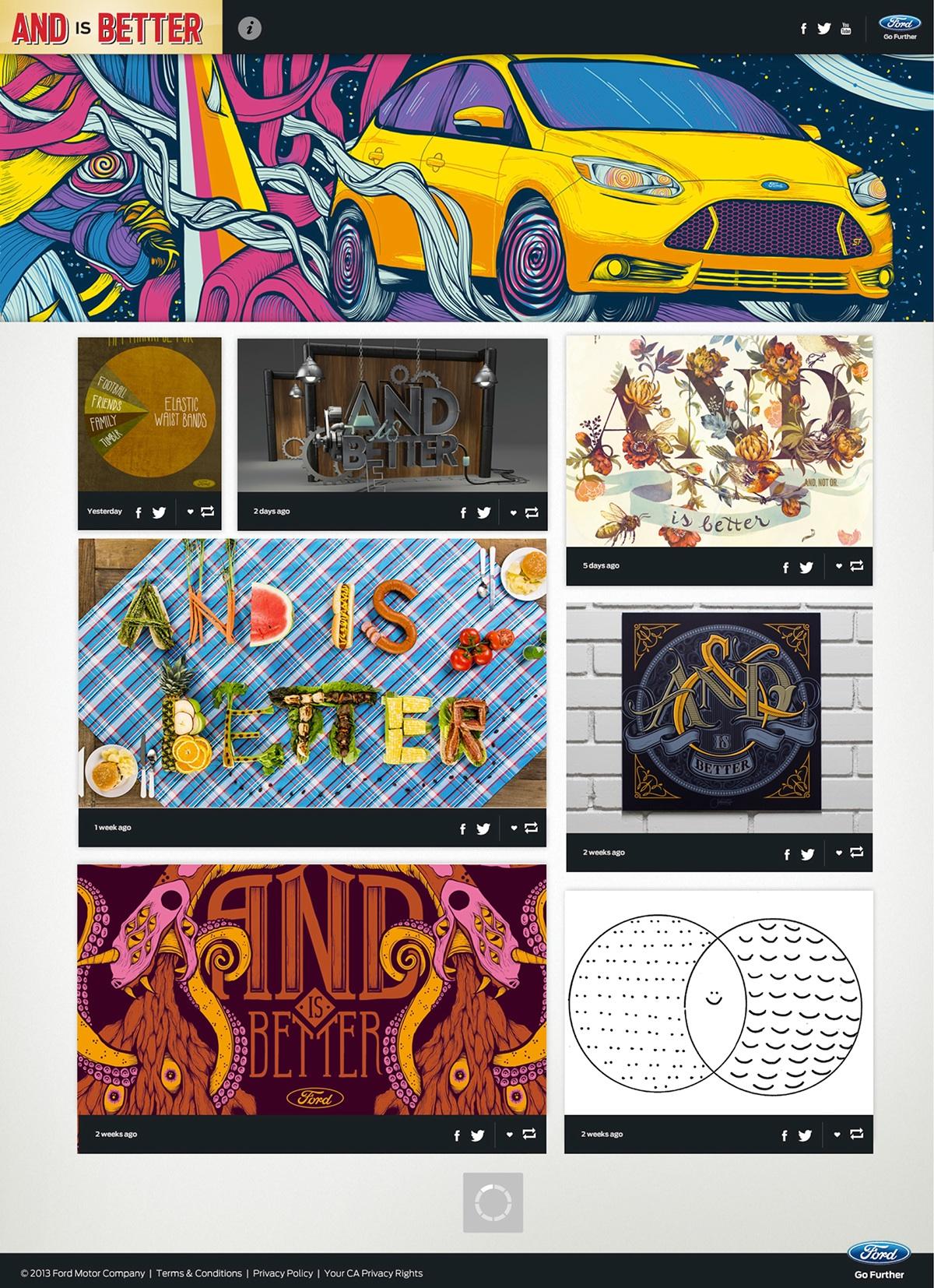 social tumblr adage design venn cinemagraph artists content generation Ford content curration reblogs gif content