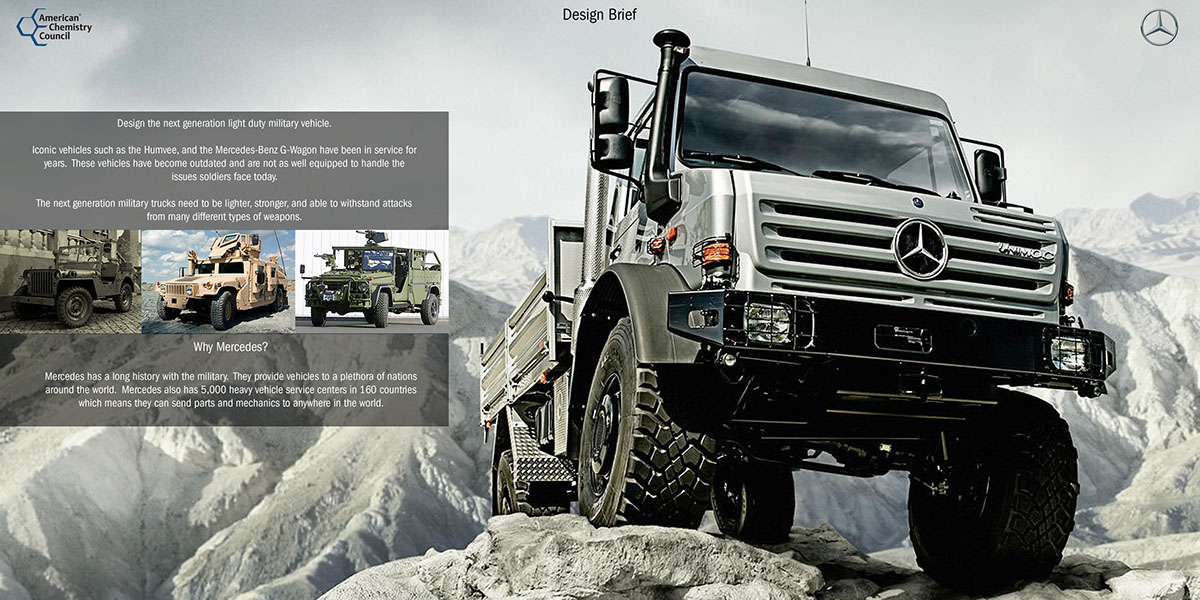 Mercedes Military Truck on CCS Portfolios