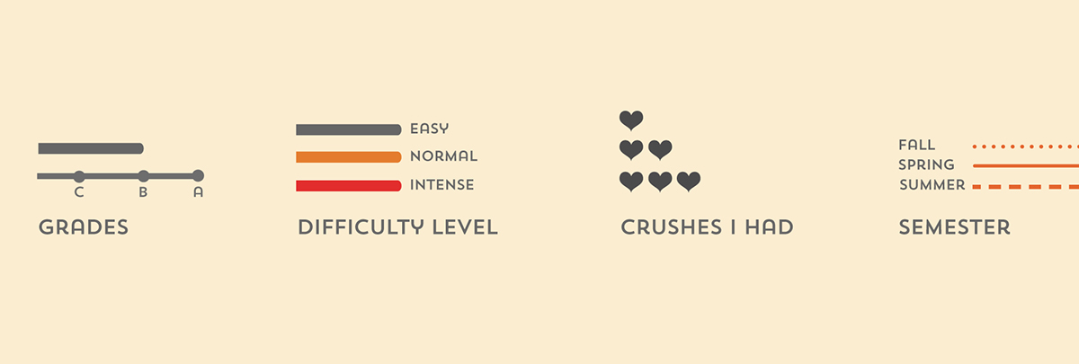 #informationarchitecture #graphicdesign #massart