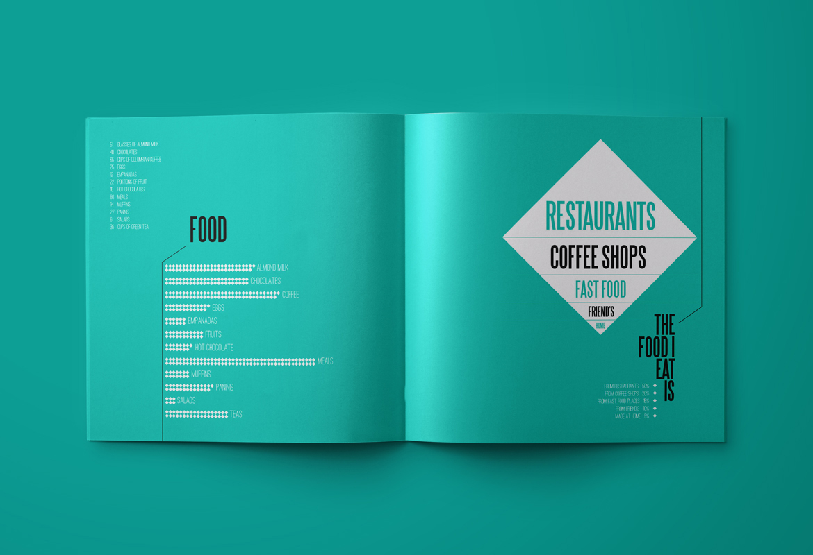 book infographics information design Diary print thread binding japanese binding special binding page layout Layout lines infographic turquoise student  work student