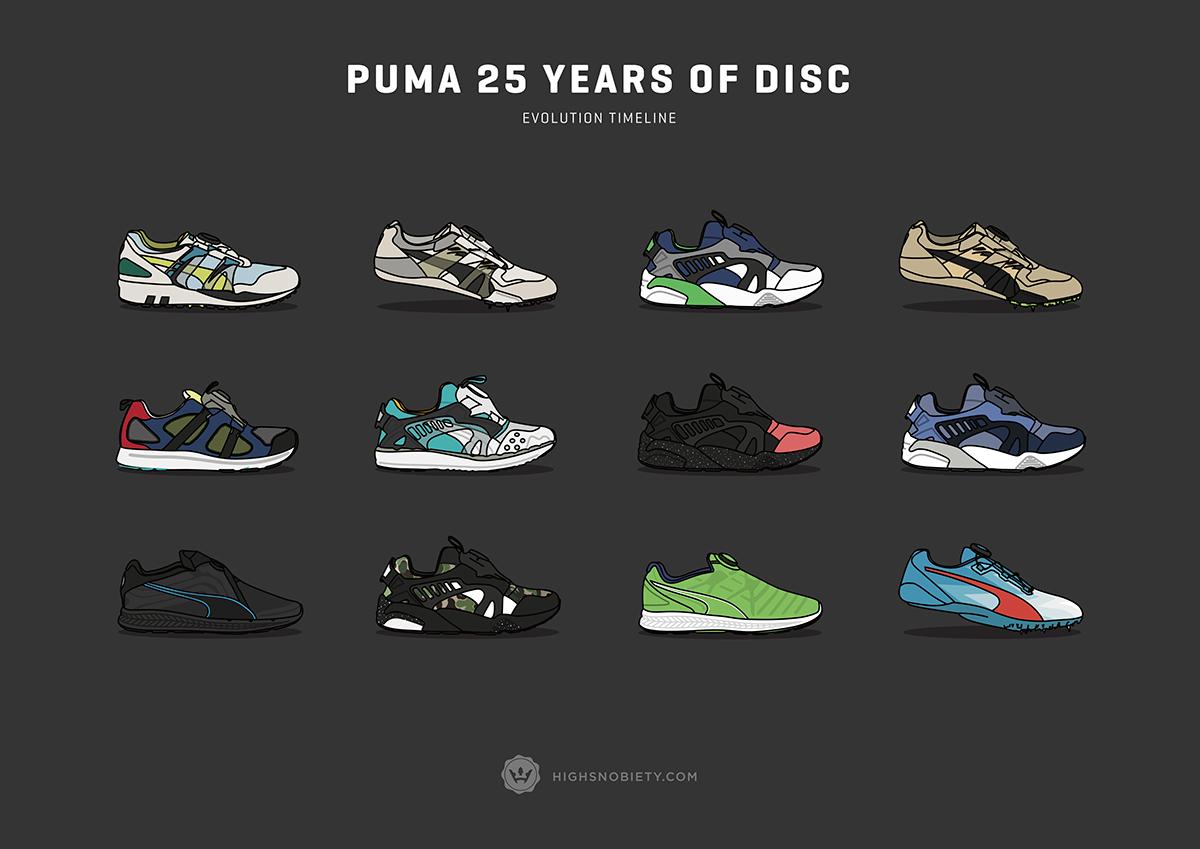 puma 25