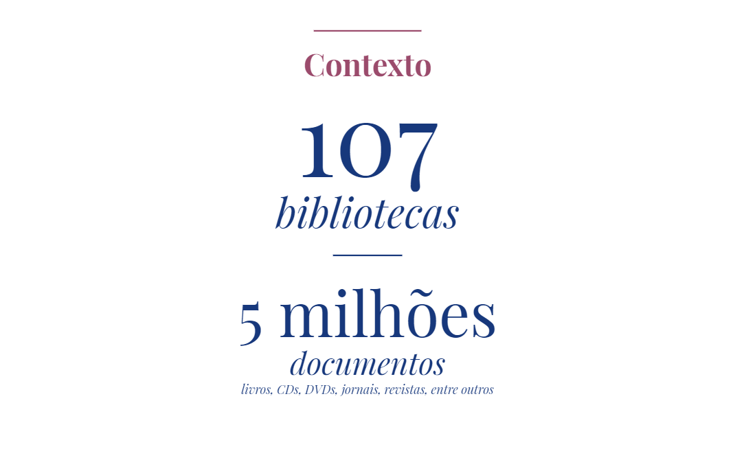 Contexto: 107 bibliotecas, 5 milhões de documentos