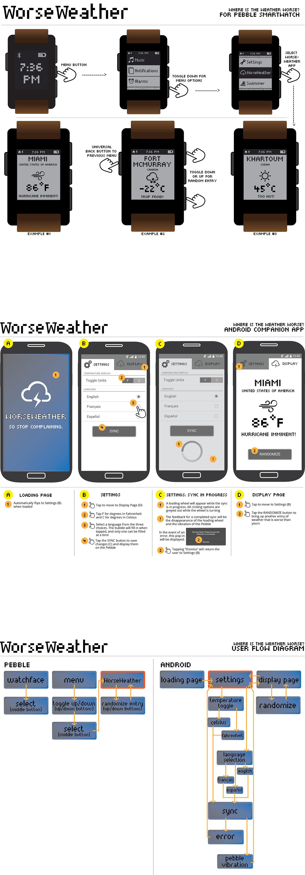 pebble pebble smartwatch weather app wireframes UI ux