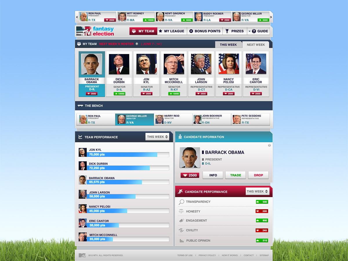 mtv fantasy election