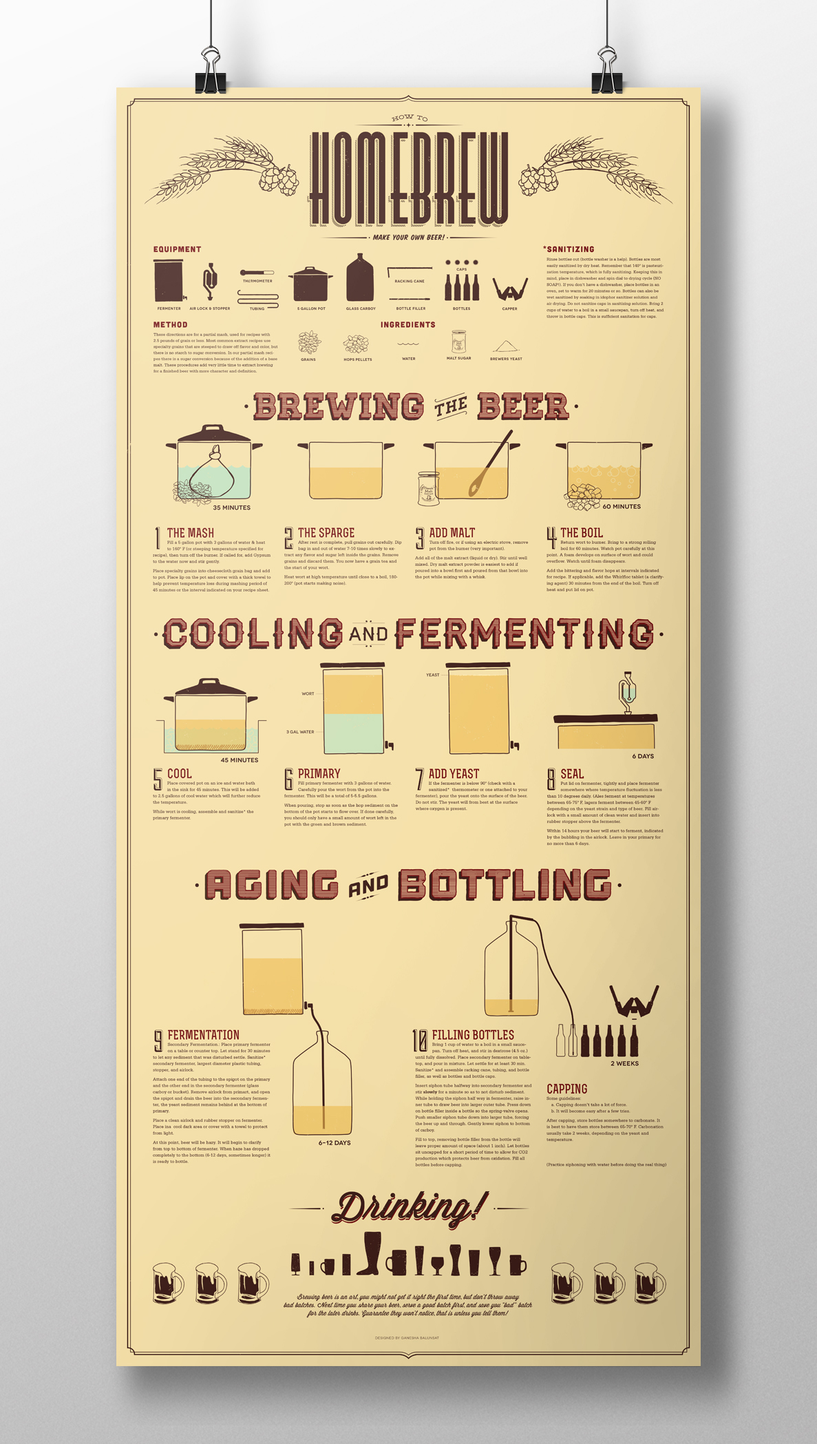 How to brew your own beer diagram poster on behance this diagram poster incorporates a vernacular visual language that would speak to people interested in homebrewing beer i implement a mix of typefaces for pooptronica