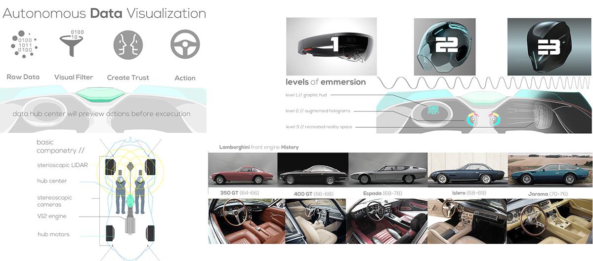 2022 Lamborghini Quanta Lp 1000 4 On Behance