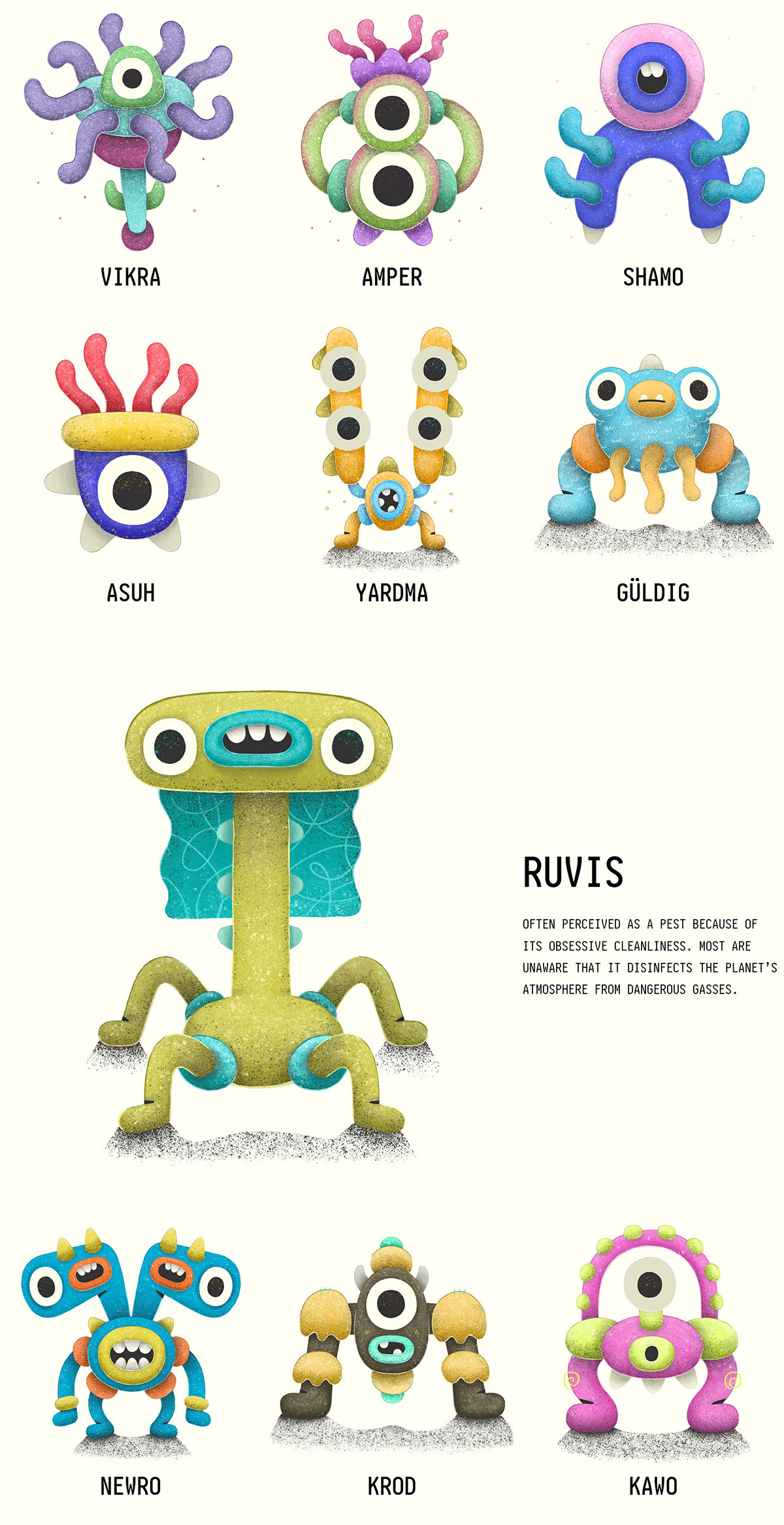monster guidebook Character design  ILLUSTRATION  Drawing  children's book colorful texture monsters creatures
