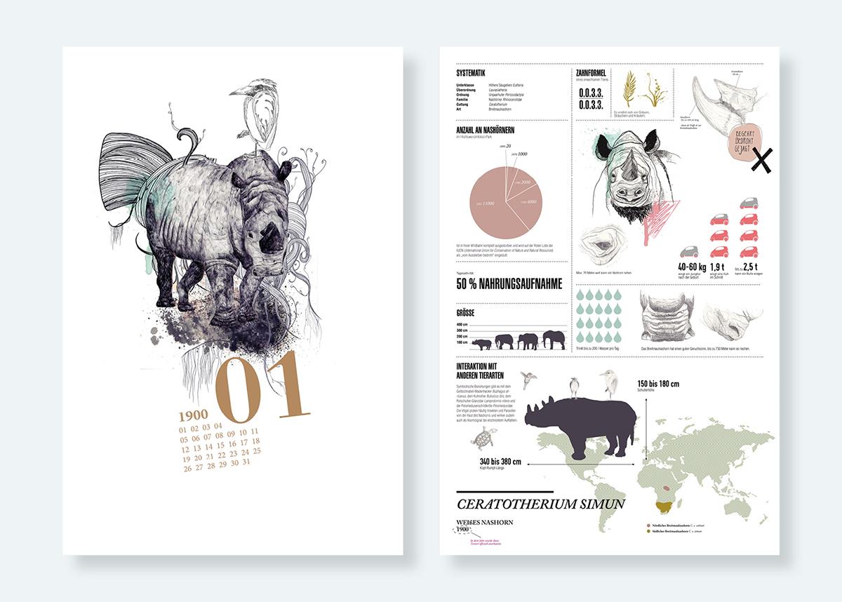 animal  Illustration infographic calendar cryptozoology  Wissenschaft biology science print postcard watercolour drawings ADC novum