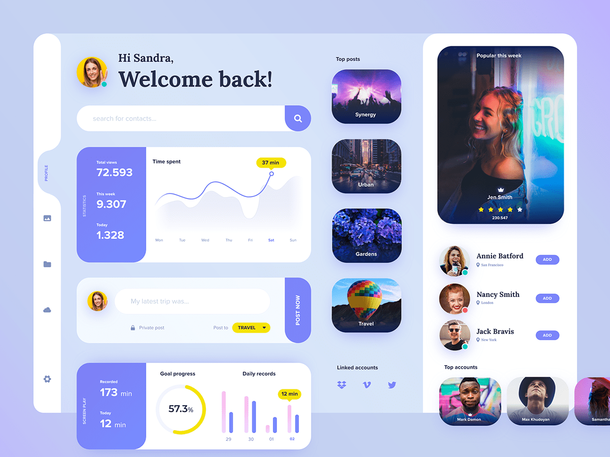 Profile Dashboard UI Kit for XD. It can be customizable for your own needs