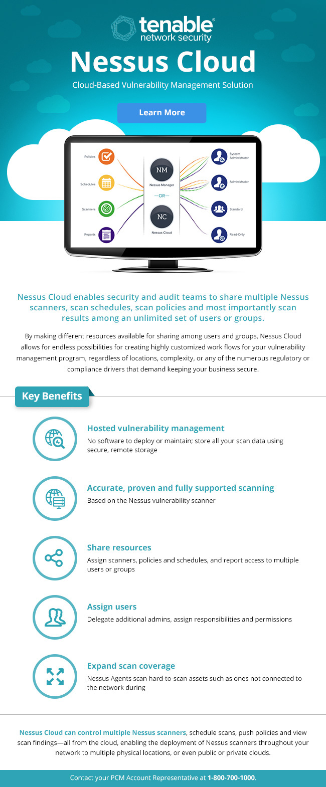 Tenable Network Security: Nessus Cloud on Behance