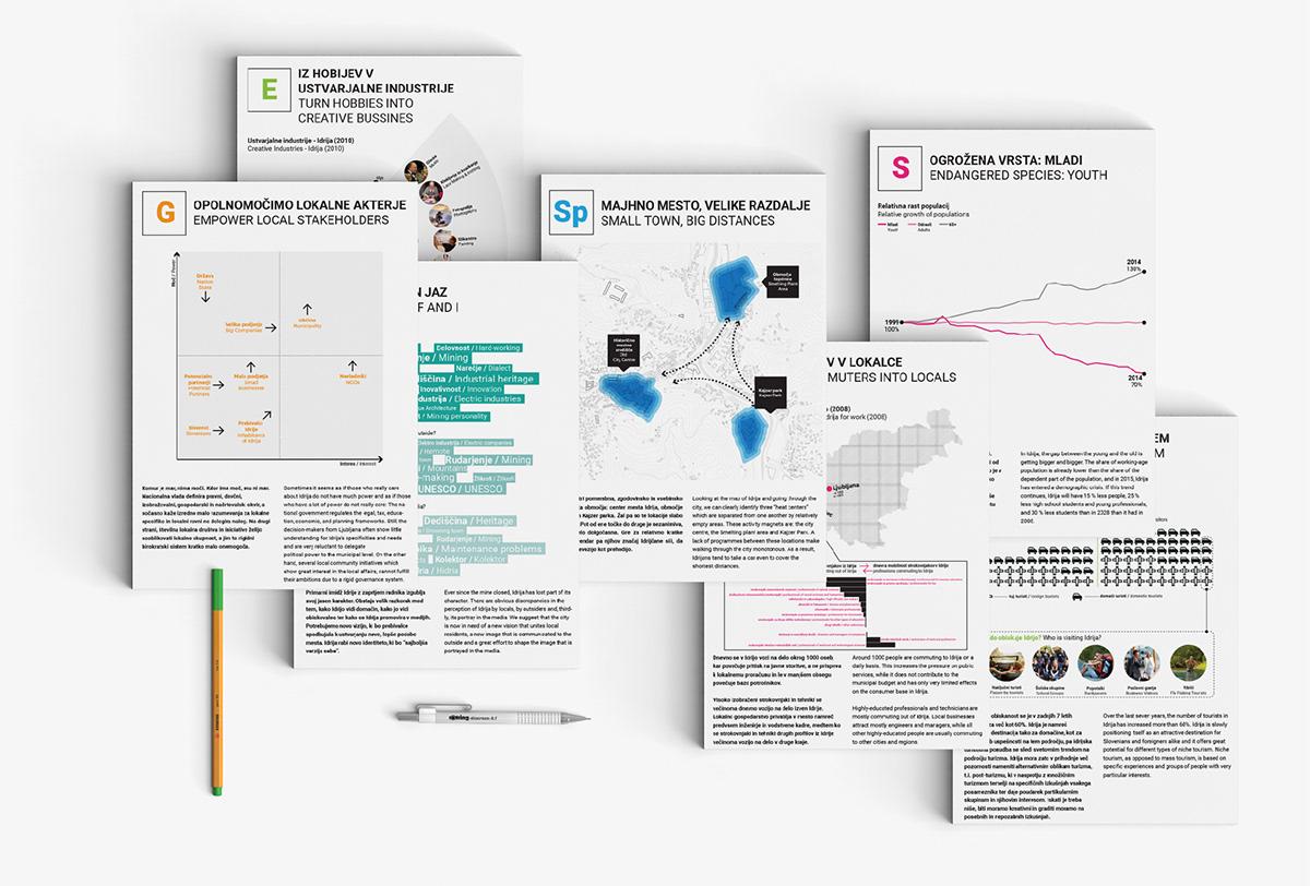 idrija Exhibition Design  UNESCO heritage urban development data visualization infographic information design