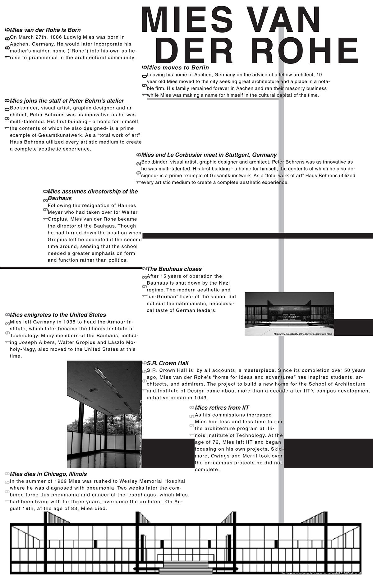 dsgd 99 mies van der rohe timeline on behance. Black Bedroom Furniture Sets. Home Design Ideas