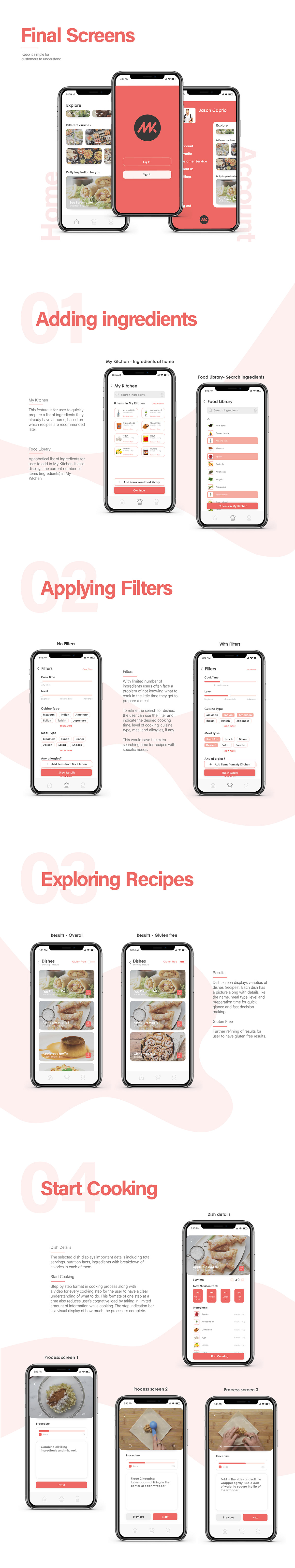 food app recipes user experience user interface