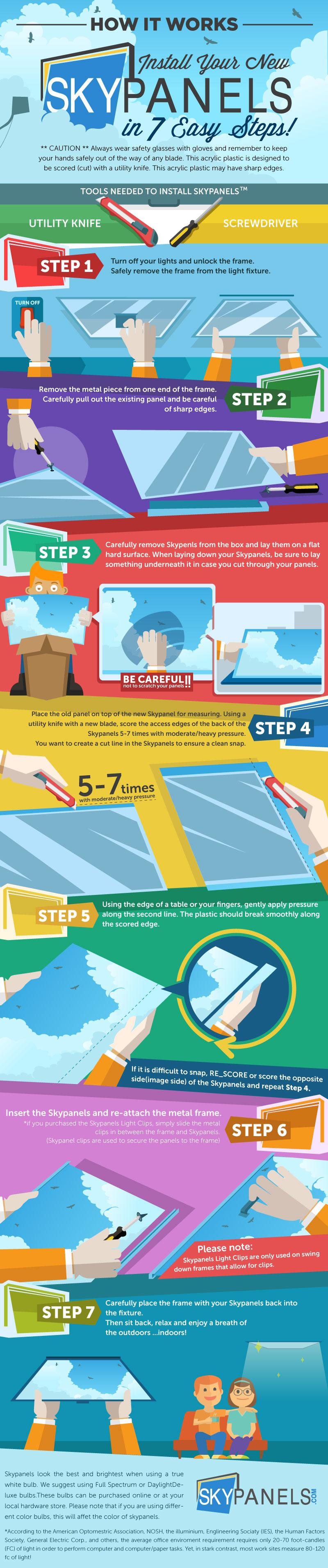 Skypanel Infographic On Behance