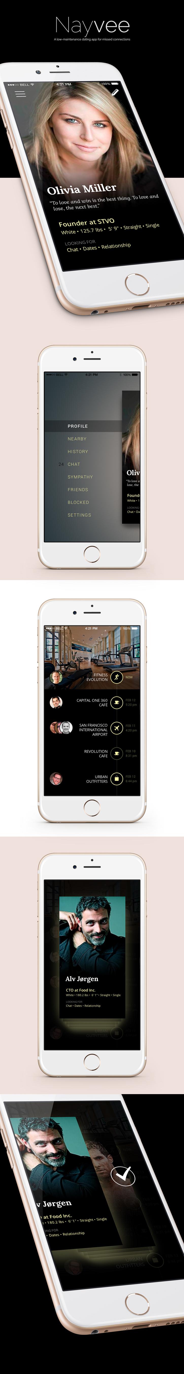 lbs dating app