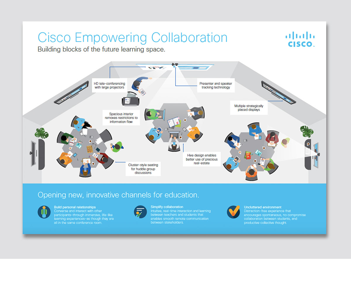 Cisco Empowering Collaboration on Pantone Canvas Gallery