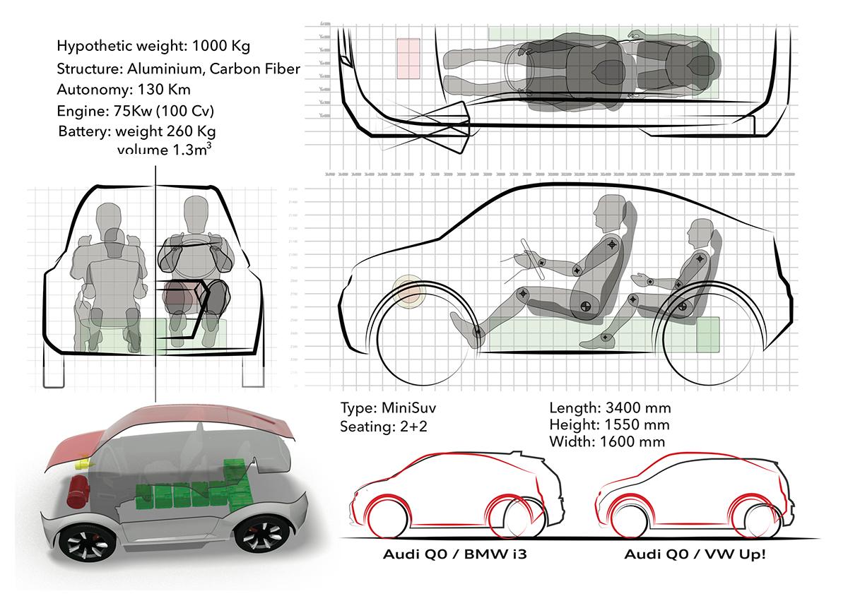 Automotive Design Portfolio 2014 On Behance Vw Engine 3d Diagram All Rednerings Shown The Right Were Done By Marcus De Nichilo