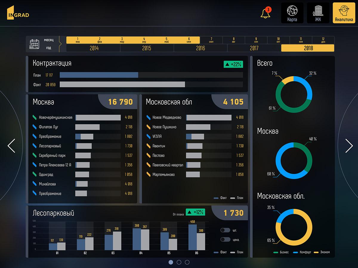 Interface analytics architecture building game iPad ux UI future
