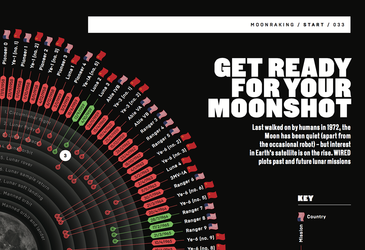Data data visualization infographic moon Wired Wired UK information design mission graphic design  graphic