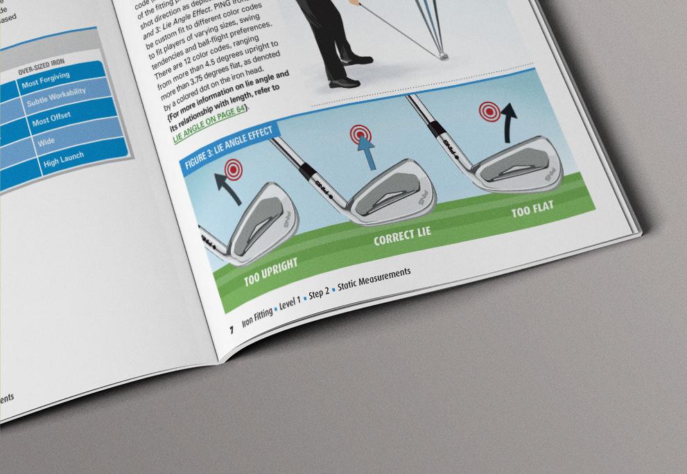 Ping Custom Fitting Manual On Behance
