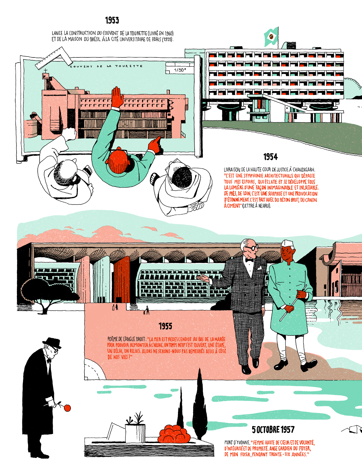 the life and times of le corbusier Le corbusier, byname of charles-édouard jeanneret, (born october 6, 1887,   for the first time in his life, le corbusier was able to apply his.