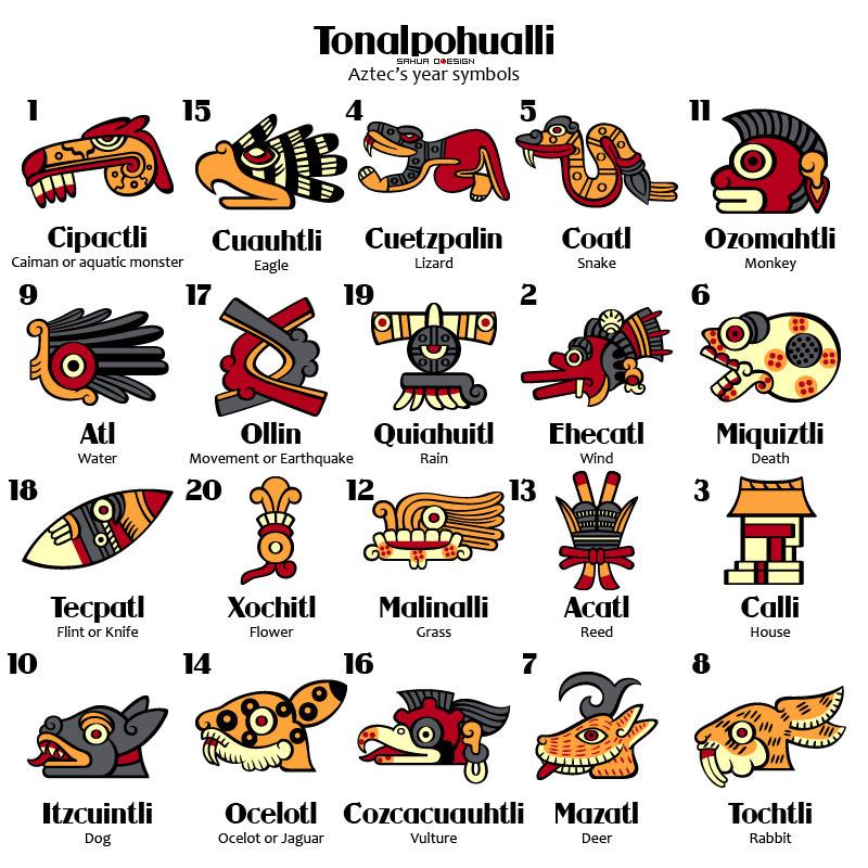 Tonalpohualli Aztec Calendar Symbols On Behance
