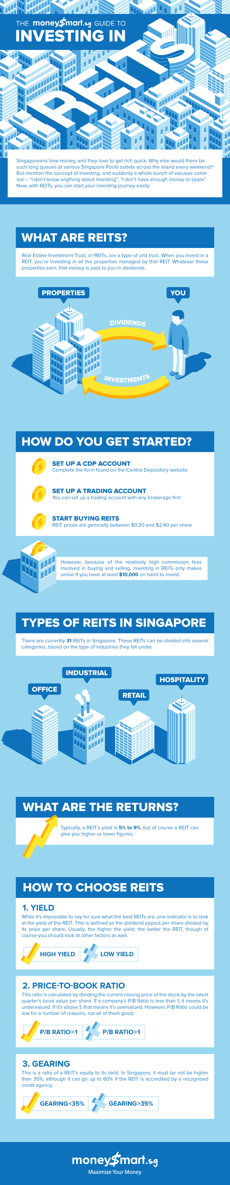 money infographic singapore financial Isometric loan credit Cost Data invest