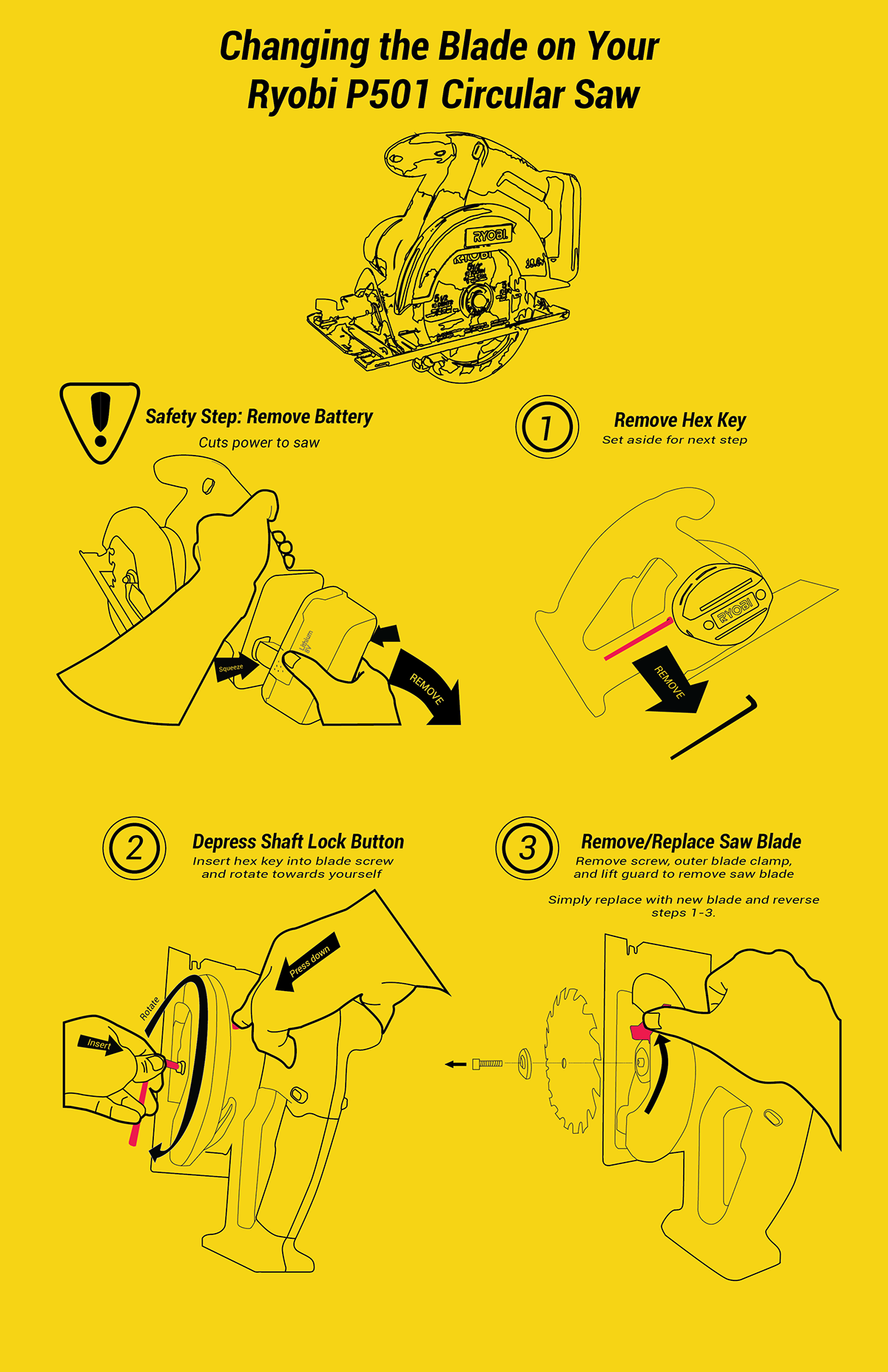 Sequential operation infographic ryobi p501 on behance greentooth Images