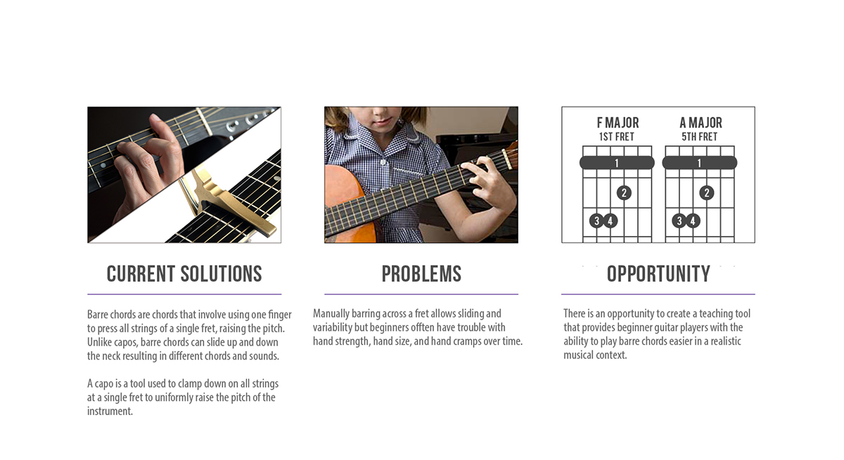 Transpose Guitar Teaching Tool On Behance