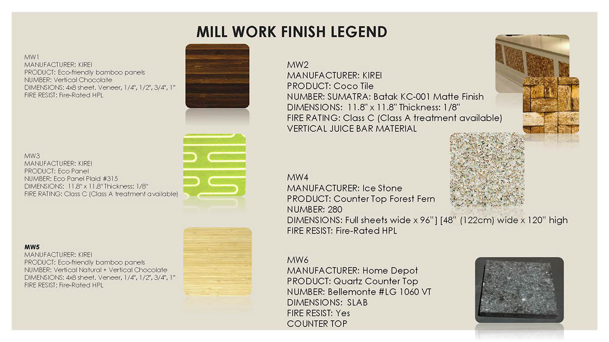 Materials & Specifications on Behance
