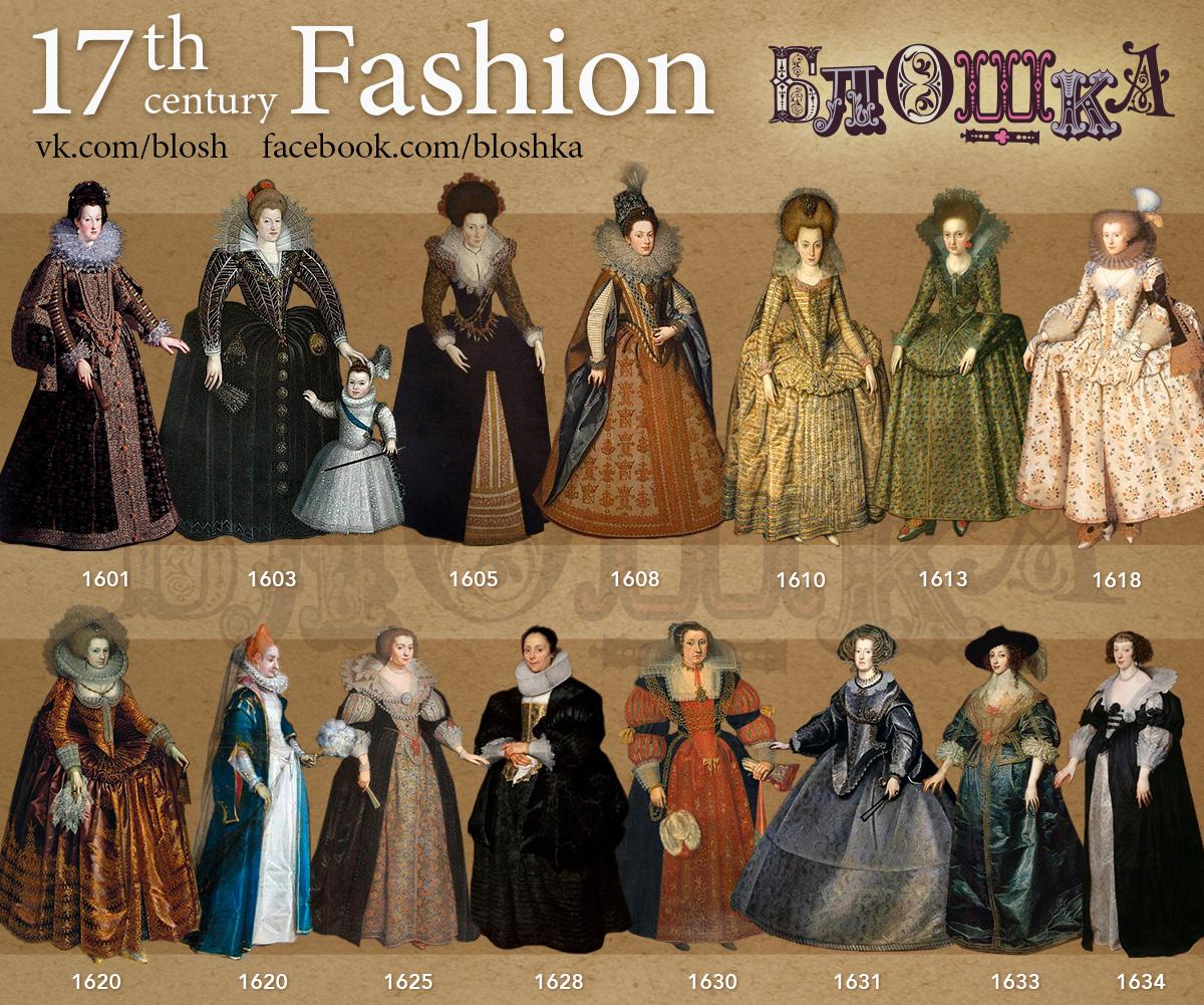 Fashion Timeline.17-th Century On Behance