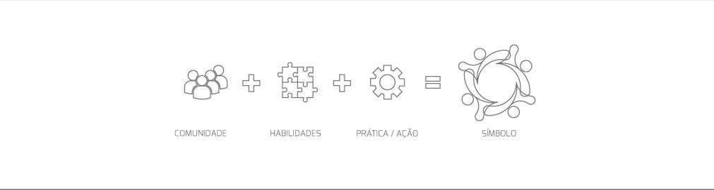 missões,jocum,YWAM,Trannsformação Social,FTS,marca,design gráfico,logo