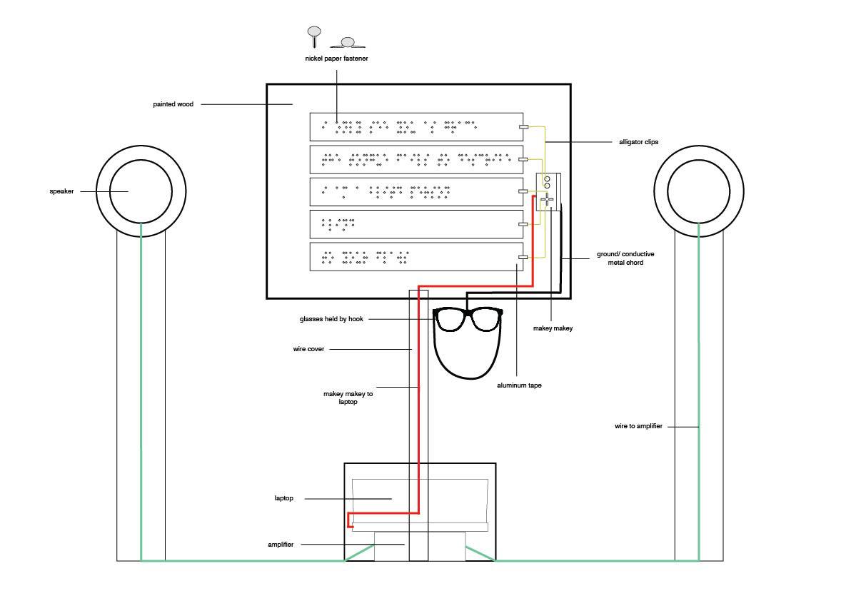 Blind: A ille Sound Installation on Behance on