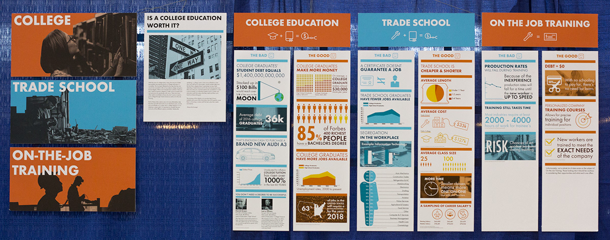 Informing America Is College Worth It On Behance