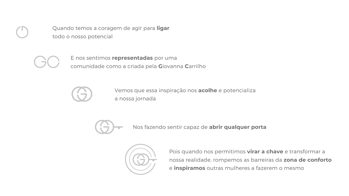 corretora de marca identidade de marca identidade visual logo Logotipo marca Marca pessoal personal branding