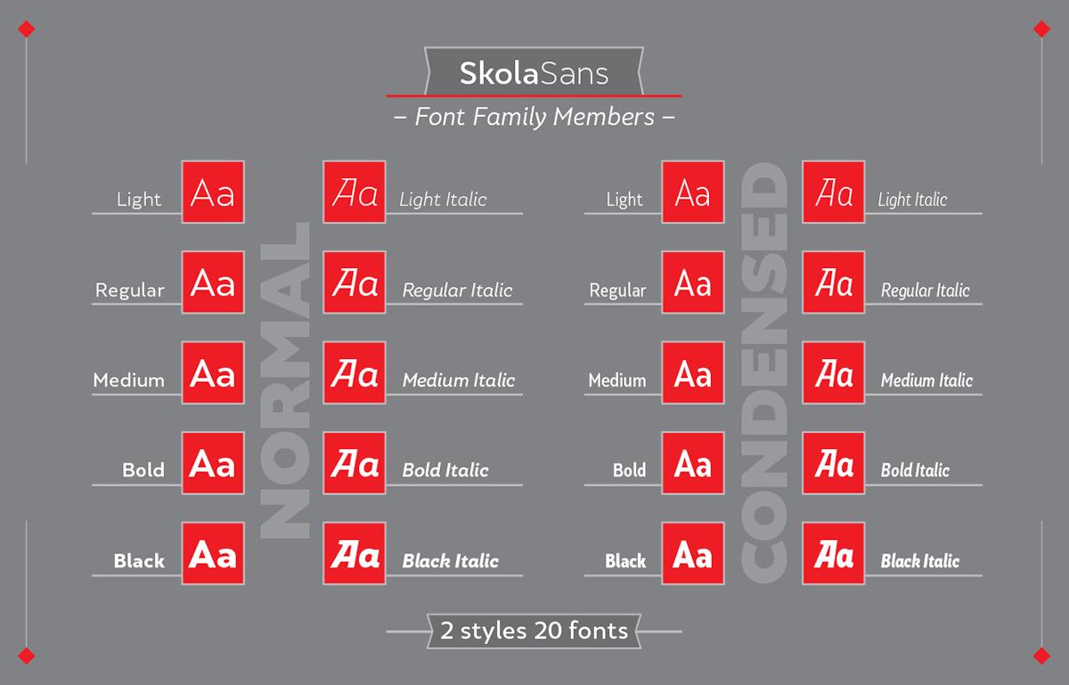 Free font font family SkolaSans Lasko Dzurovski