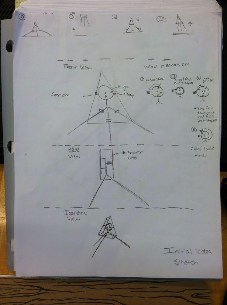 Adobe Portfolio biomimicry toy children mechanical design process