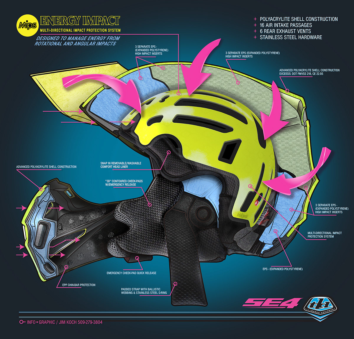 TROY LEE DESIGNS - Helmet specs -