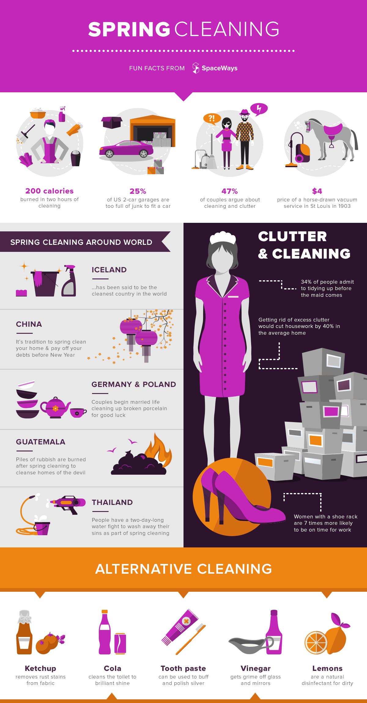 infographics data visualisation