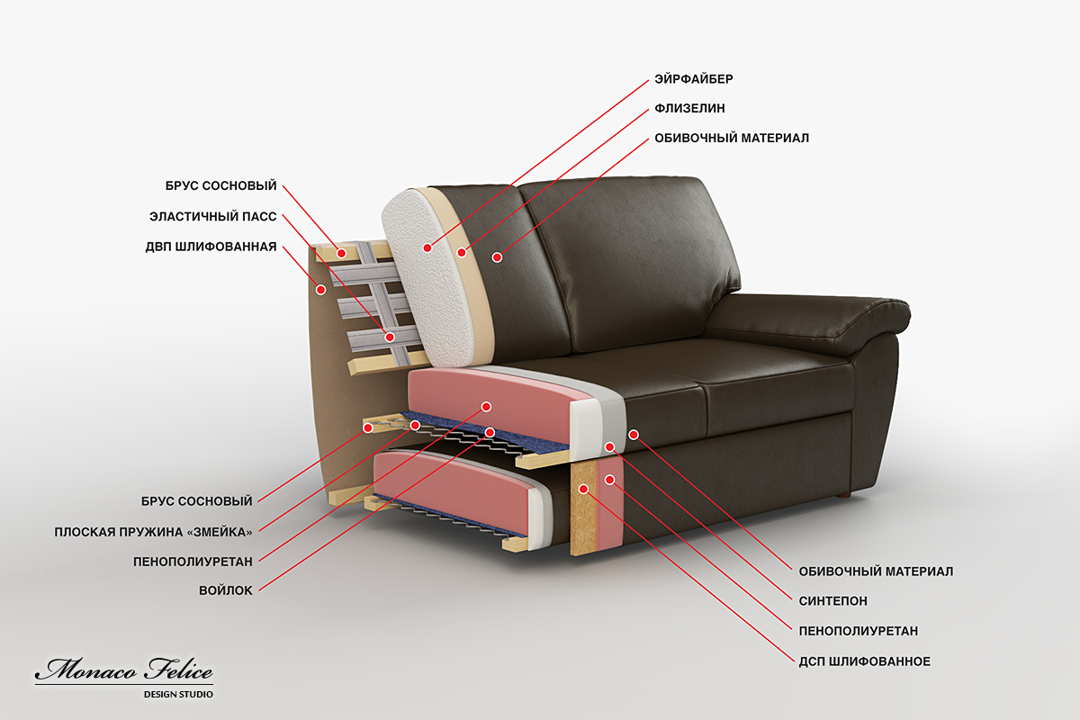 Sofa In The Cross Section On Behance