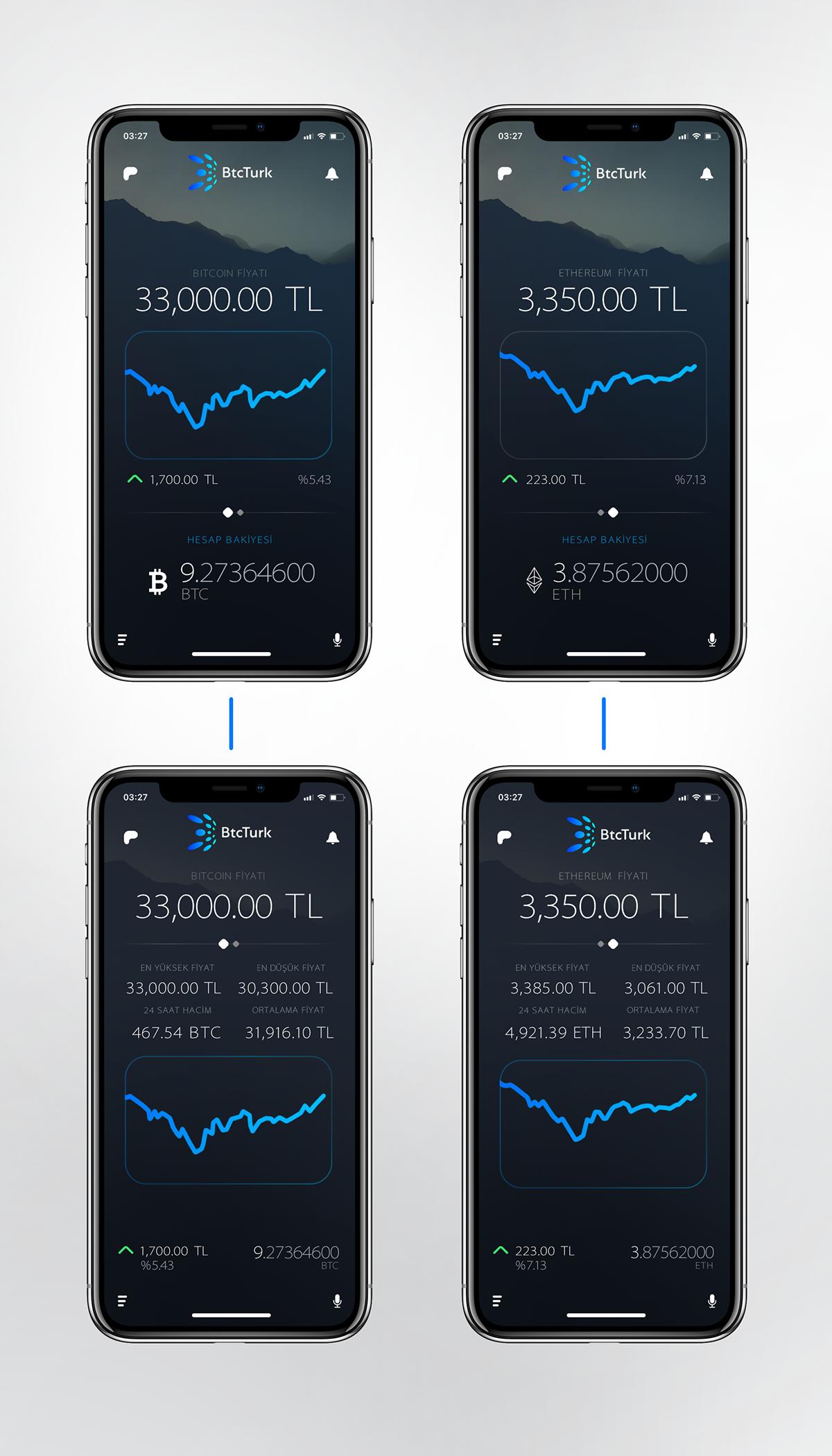 bitcoin iphone x