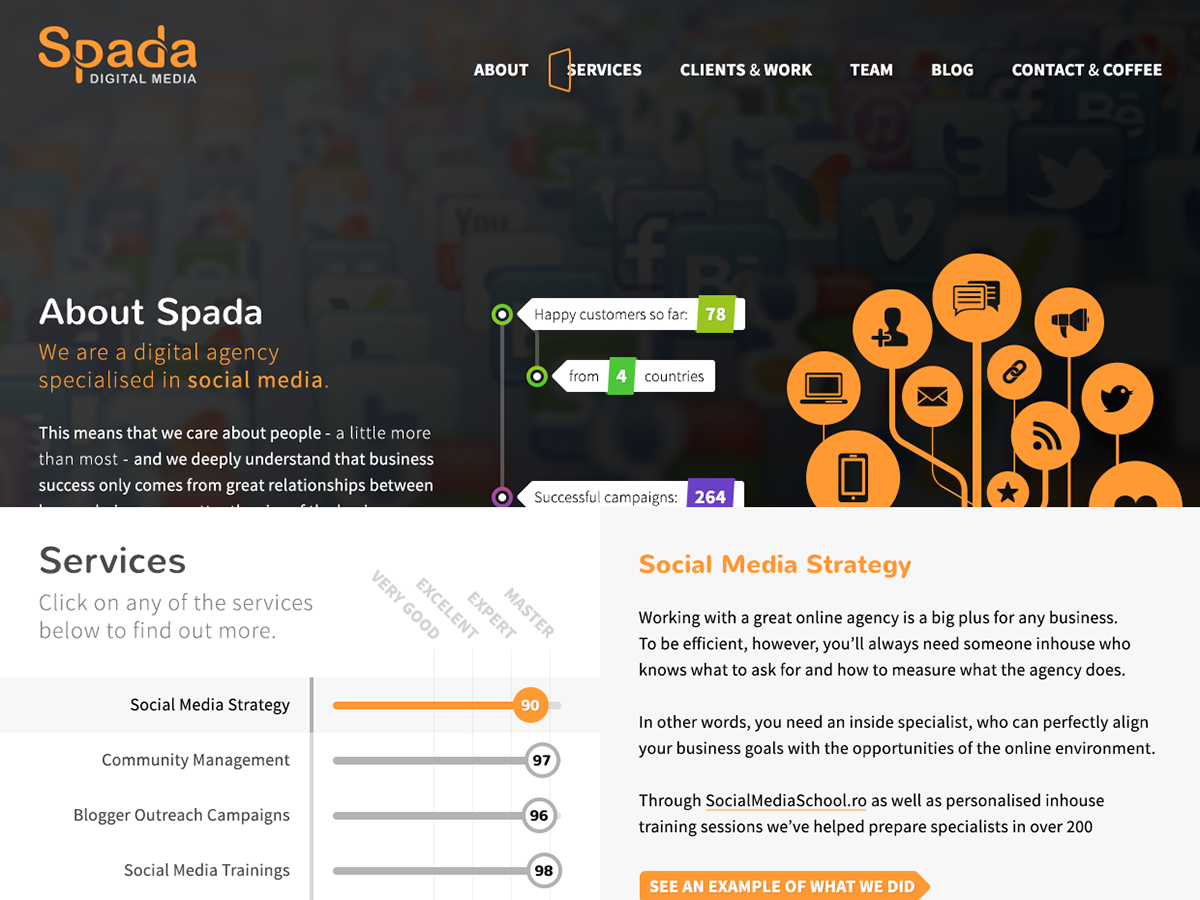 user experience ux user interface UI Web Responsive rwd