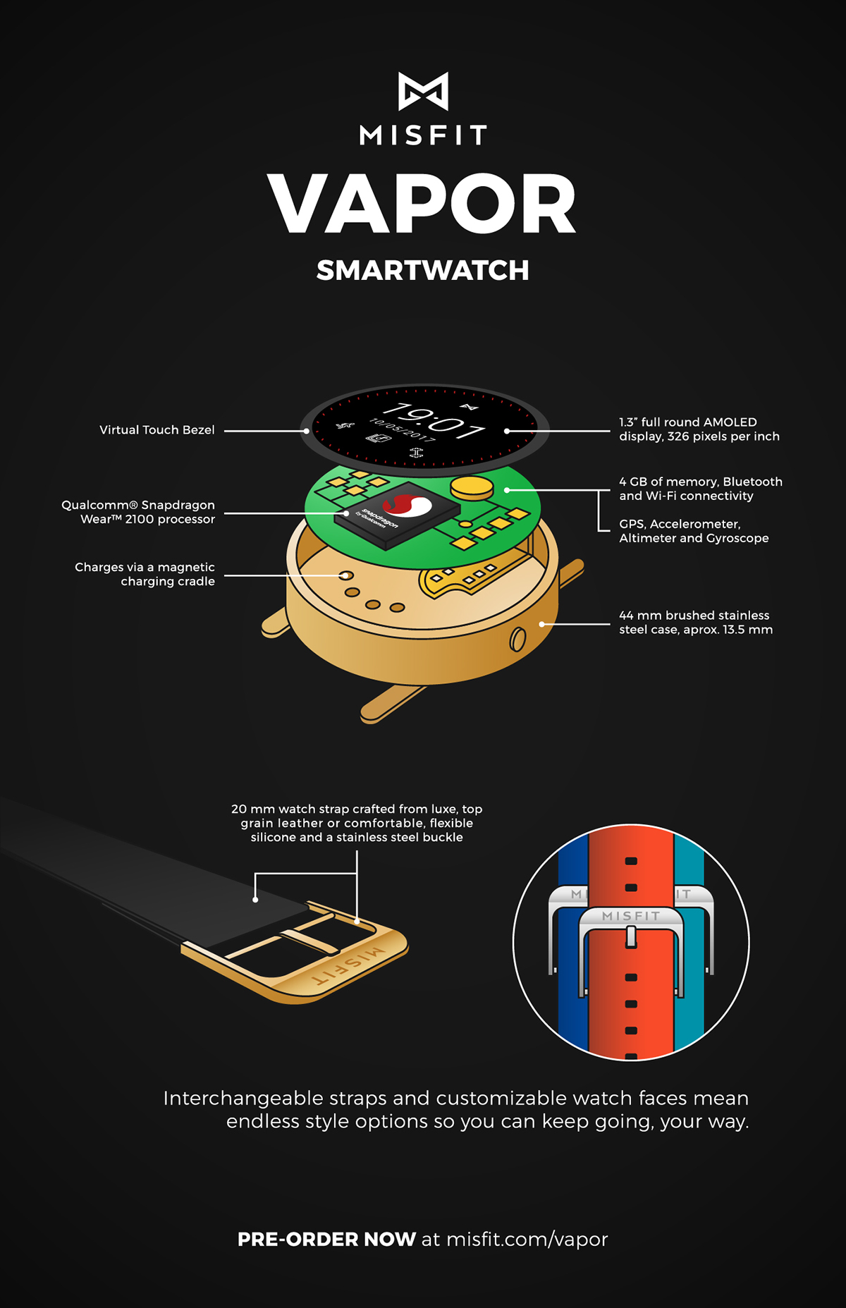 ILLUSTRATION  infograhic flat vector design Drawing  Isometric biography administration