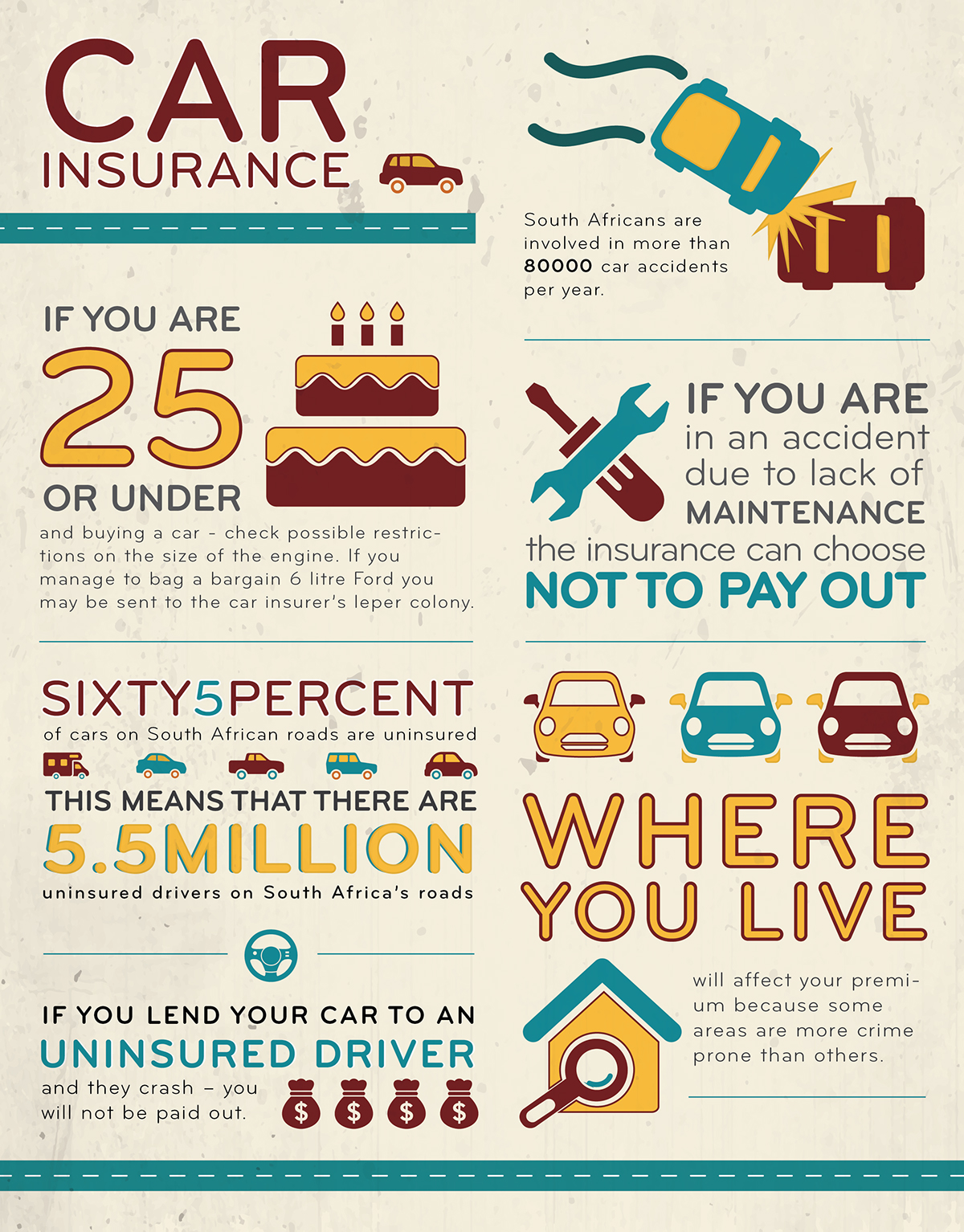 Car Insurance Infographic On Behance