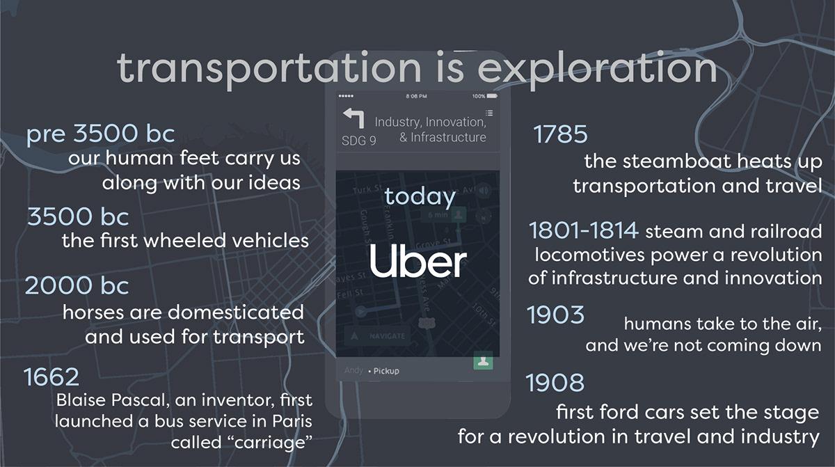 branding  design ideation purpose strategy Uber